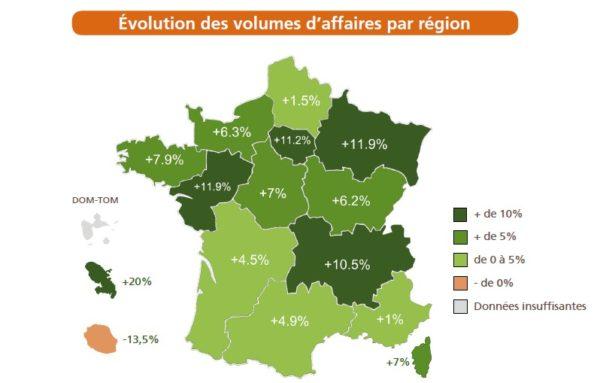 Les chiffres des Gîtes de France en 2016