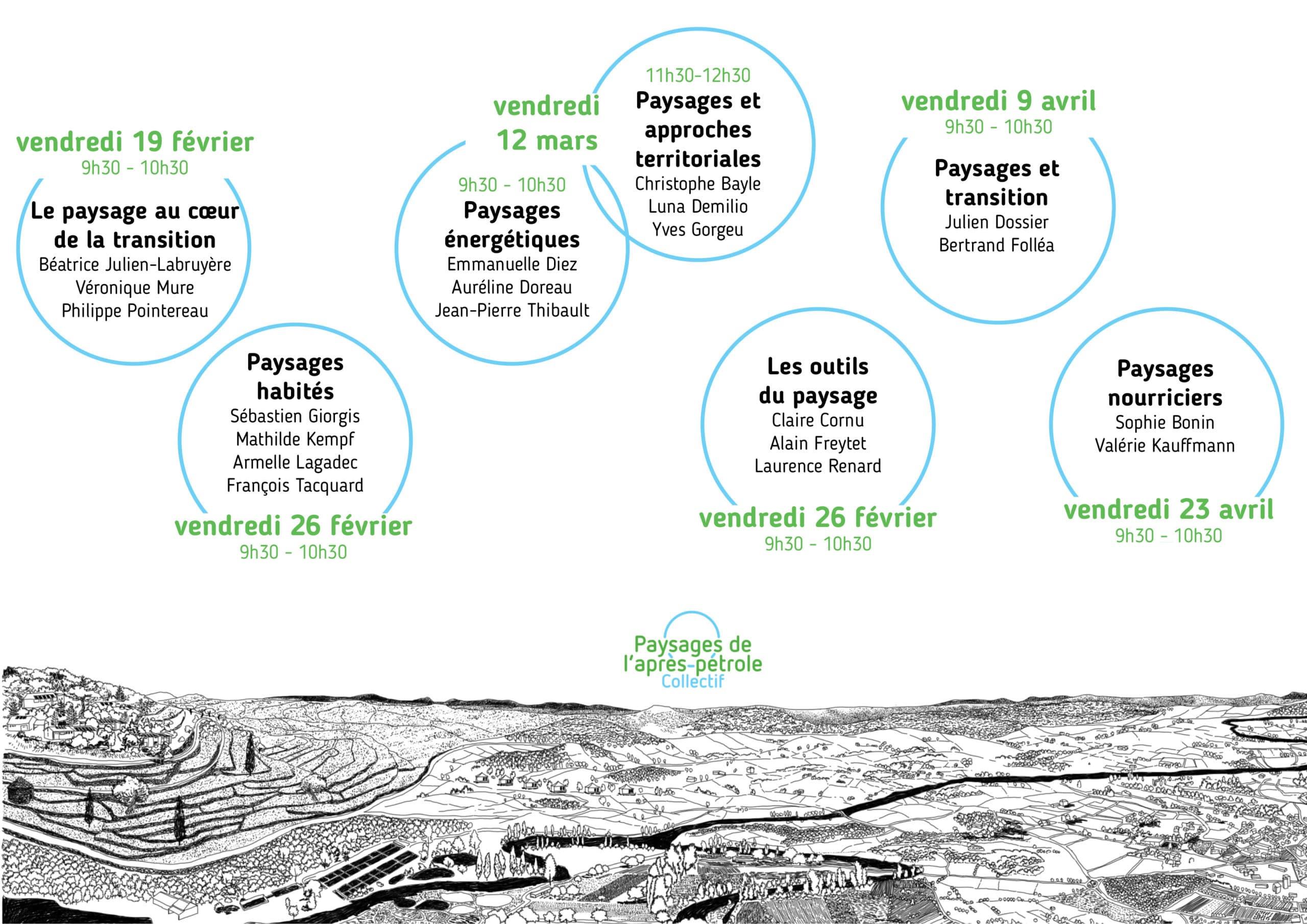Villes et territoires de l'après pétrole : le paysage au coeur de la transition, 7 rendez-vous pour en discuter.